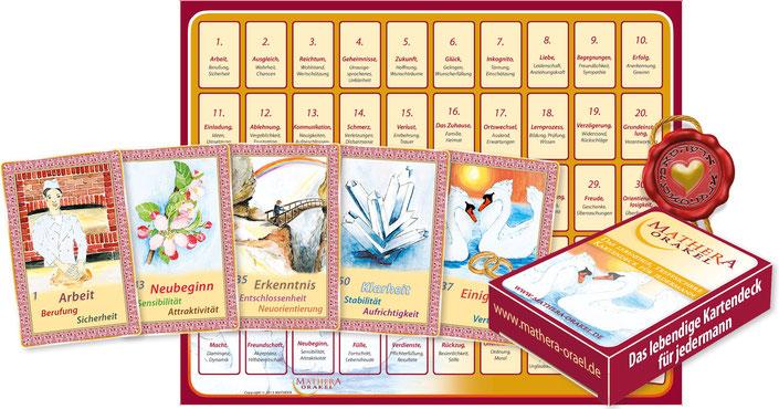 Orakelkarten und Legevorlage von Mathera zum Kartenlegen lernen. Erklärung der Häusermethode.