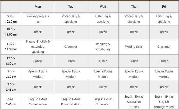 ELC Intensive General English, Sample Timetable