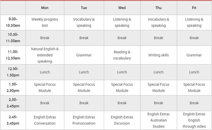 ELC Intensive General English, Sample Timetable