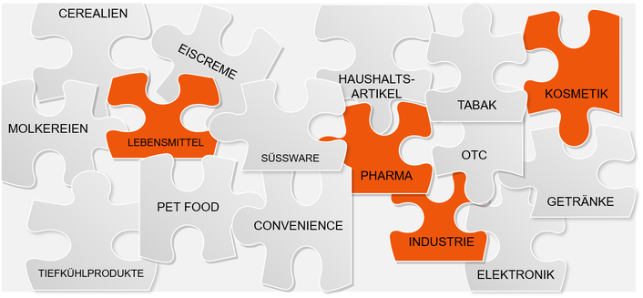 RATTPACK - Die Branchen für die wir tätig sind: Lebensmittel, Pharma, Industrie, Kosmetik, Pet Food, Convenience, Cerealien, Tiefkühlprodukte