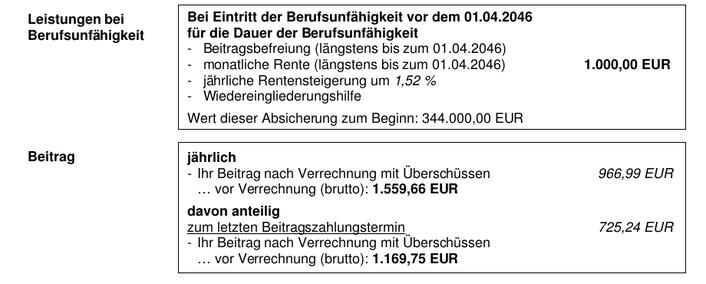 Überschussverrechnung Auszug auf einem Angebot für eine BU-Versicherung