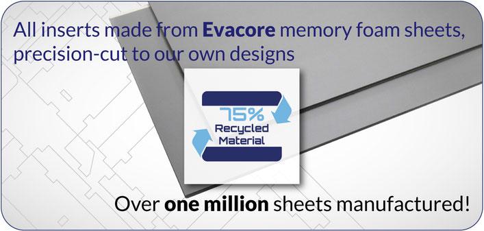 folded space insert organizers foam evacore material