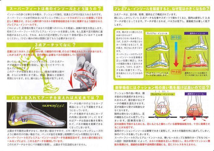 スーパーフィート(インソール・足底版)は鵞足炎、膝痛、成長痛、シンスプリント、足底腱膜炎、アキレス腱炎、外反母趾、踵骨障害などにお勧めです。