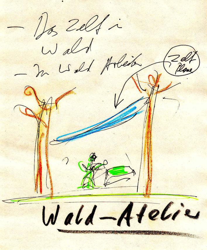Pedro Meier – Landart Projekt – »Kunst im Wald – Wald-Kunst« – Skizze zu Wald-Atelier 1999 im Jura unweit der Abtei Bellelay – © Pedro Meier Multimedia Artist/ProLitteris Zürich, Visarte Kunstverein – Bangkok Art Group – Gerhard Meier-Weg Niederbipp Bern