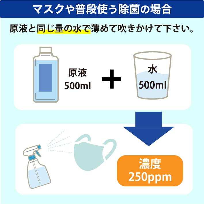 マスクや普段使う除菌の場合は同じ量の水で薄める