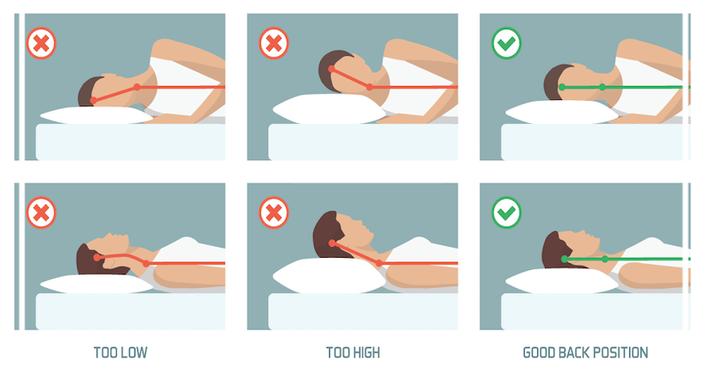 Posizione Cuscino Cervicale.Come Scegliere Il Cuscino Giusto Per La Tua Colonna