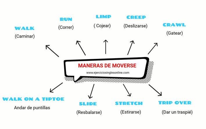 9 formas de moverse