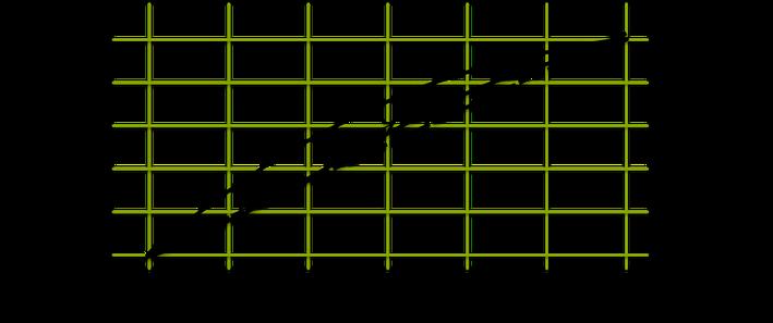 Displacement behavior of piezo stack