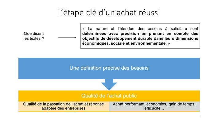 sourcing marchés publics