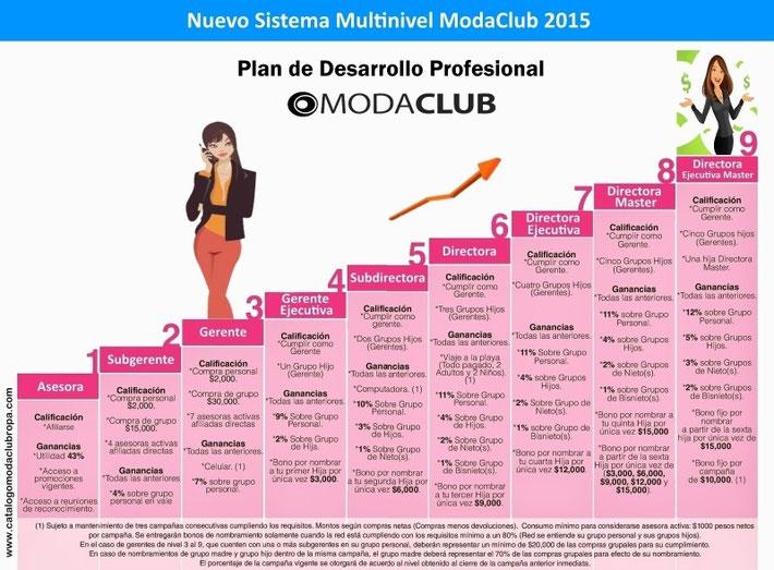 nuevo multinivel moda club 2015 - negocio de venta de ropa por catalogo