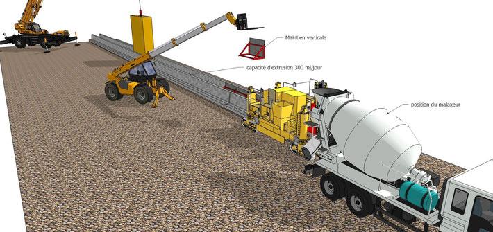 Schématique de réalisation de murs en béton extrudé pour préparer la zone de réalisation de parois moulées