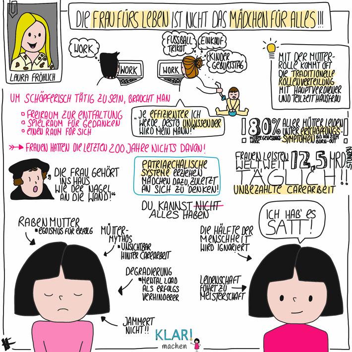 Grafik von Katharina Klarmann: Klarheit mit Sketchnotes, Fühlen I Denken I Klarmachen! instagram.com/katie_klarmachen