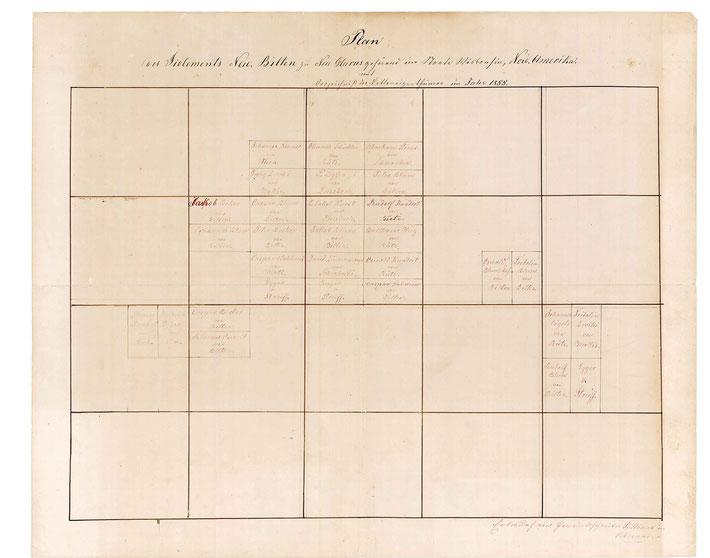 Parzellenplan von Neu Bilten mit den Namen der Grundbesitzer, 1855 (Archiv Glarner Auswanderungsverein)