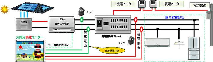 単相3線接続について2