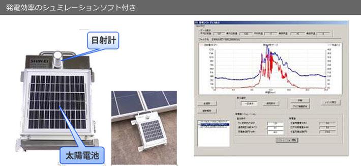 発電効率解析データロガー