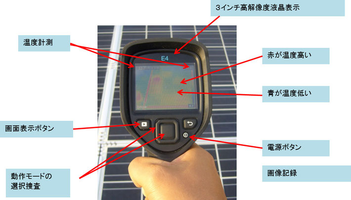 FLIR社の赤外線サーモグラフィー