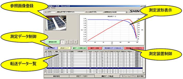 測定データが転送できるソフト