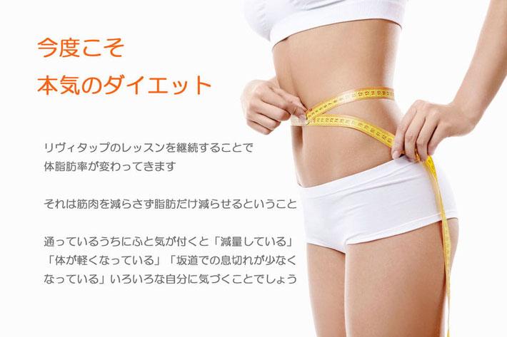リヴィタップのレッスンを継続することで 体脂肪率が変わってきます  それは筋肉を減らさず脂肪だけ減らせるということ  通っているうちにふと気が付くと「減量している」 「体が軽くなっている」「坂道での息切れが少なく なっている」いろいろな自分に気づくことでしょう