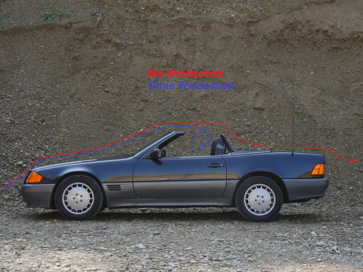 Luftverwirbelungen mit und ohne Windschott an einem Mercedes-Benz Typ R129