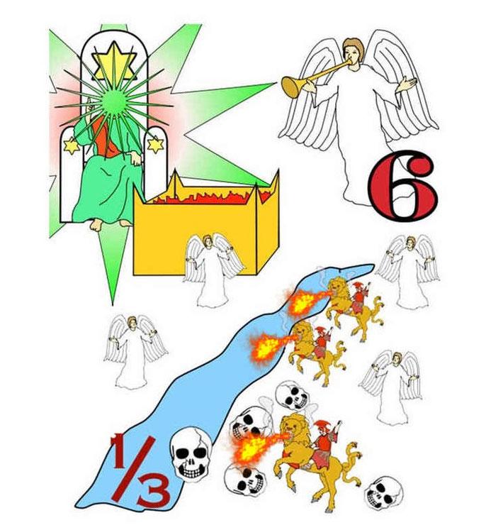 A la 6ème sonnerie de trompette, une voix venant des 4 cornes de l'autel d'or (la voix de Jésus-Christ) dit au 6ème ange qui tient la trompette de relâcher les 4 anges enchaînés près du grand fleuve Euphrate. Ces 4 anges sont prêts pour l'heure, le jour..