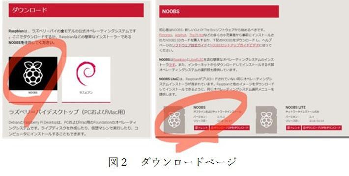 ラズパイ用のosはフリーでダウンロードできます。NOOBSをダウンロードして利用しましょう。