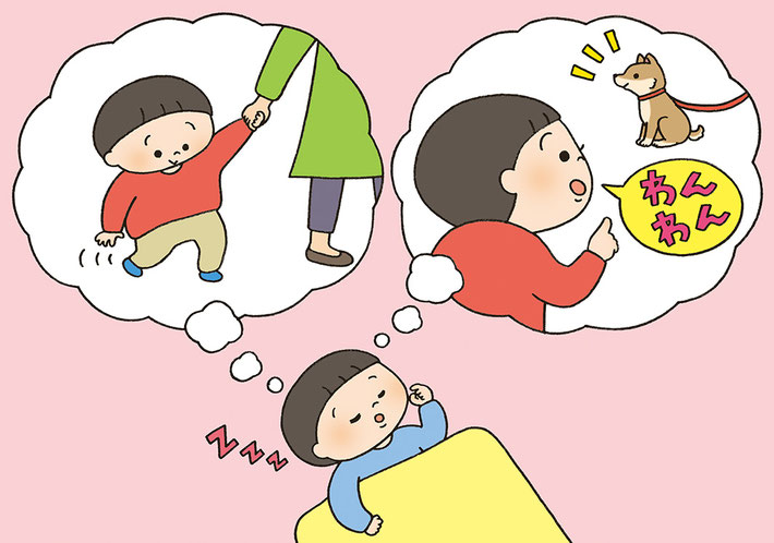 子どもの睡眠時に記憶される行動についてのイラスト