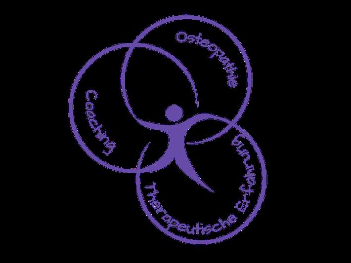 Corinna Setzer - Heilpraktikerin, Osteopathin & Coach - Logo