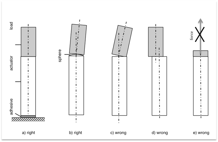 Installation of piezo stacks