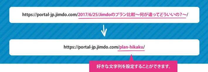 Jimdo ブログの URL が編集可能になりました