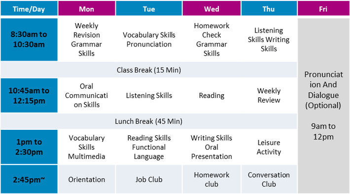 Fusion English Morning Timetable