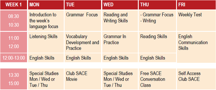 SACE Melbourne- Timetable for General English
