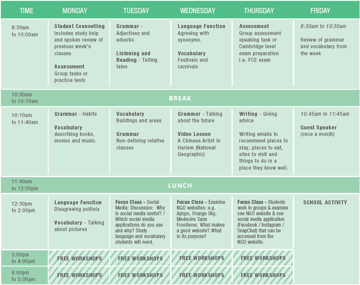 Inforum Education Australia - General English Sample Timetable (Upper Intermediate)