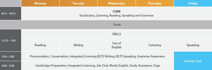 Viva College ケンブリッジ試験対策コース 時間割例