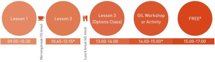 Lexis English - Timetable
