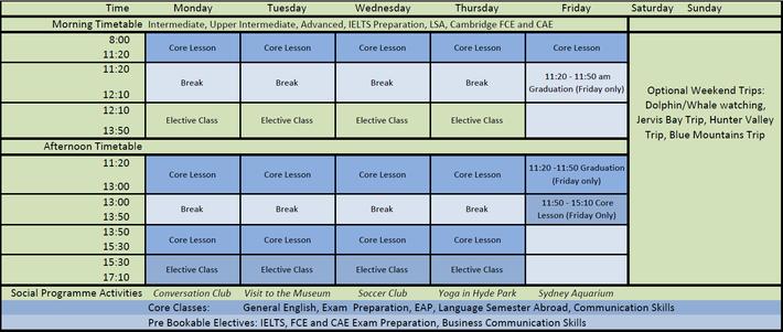Embassy English - Sydney, Sample Timetable