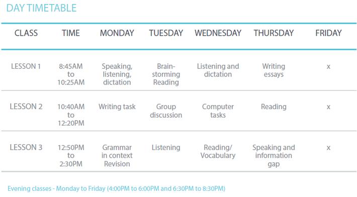 Cass Training International College, IELTS Timetable