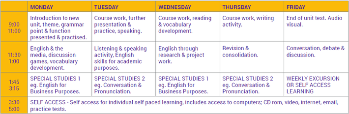 SACE Adelaide - Timetable for General English