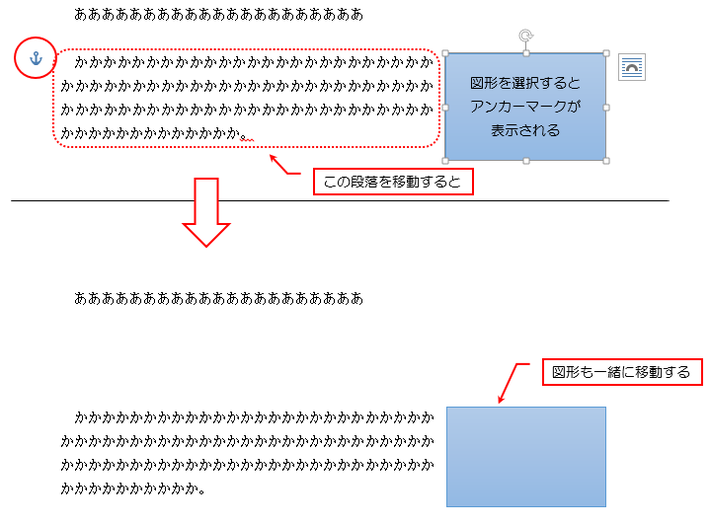 文字を移動させると図形も一緒に移動する事がある説明画像
