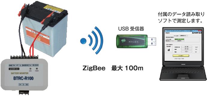 鉛電池性能監視システム(無線タイプ)