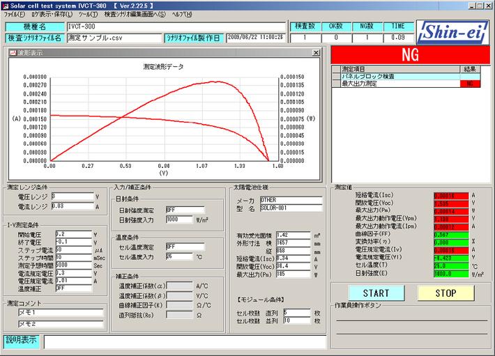 測定プラットフォームソフト