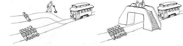Gedankenexperiment: Trolley-Dilemma