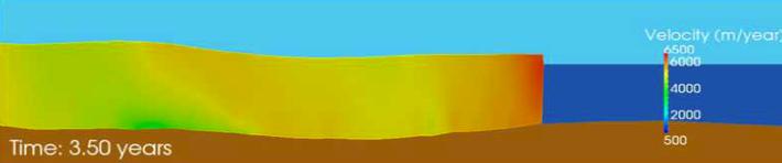 Modélisation en deux dimensions de l'écoulement du glacier Helheim, au Groenland. Le champ de vitesse est illustré en échelle de couleur. Le front du glacier est posé sur le socle rocheux (brun) et en contact avec l'océan (bleu).