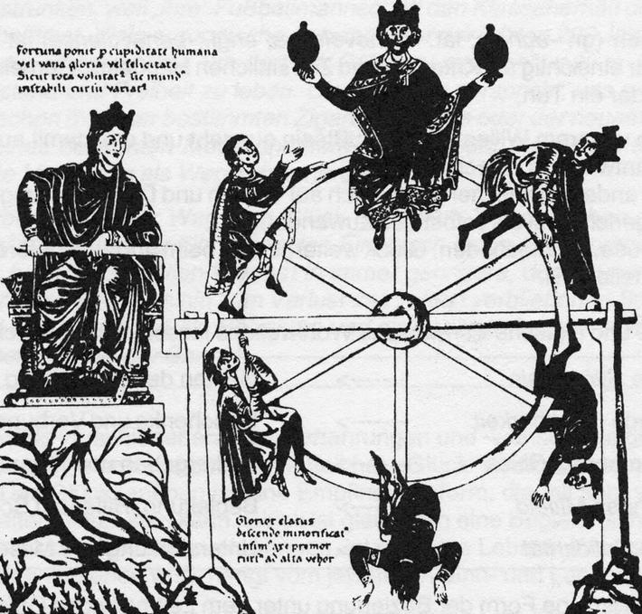 Holzschnitt aus dem Mittelalter: Rad der Fortuna