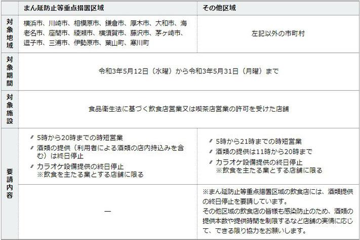 市 コロナ 感染 茅ヶ崎 新型コロナウイルス感染症について|茅ヶ崎市