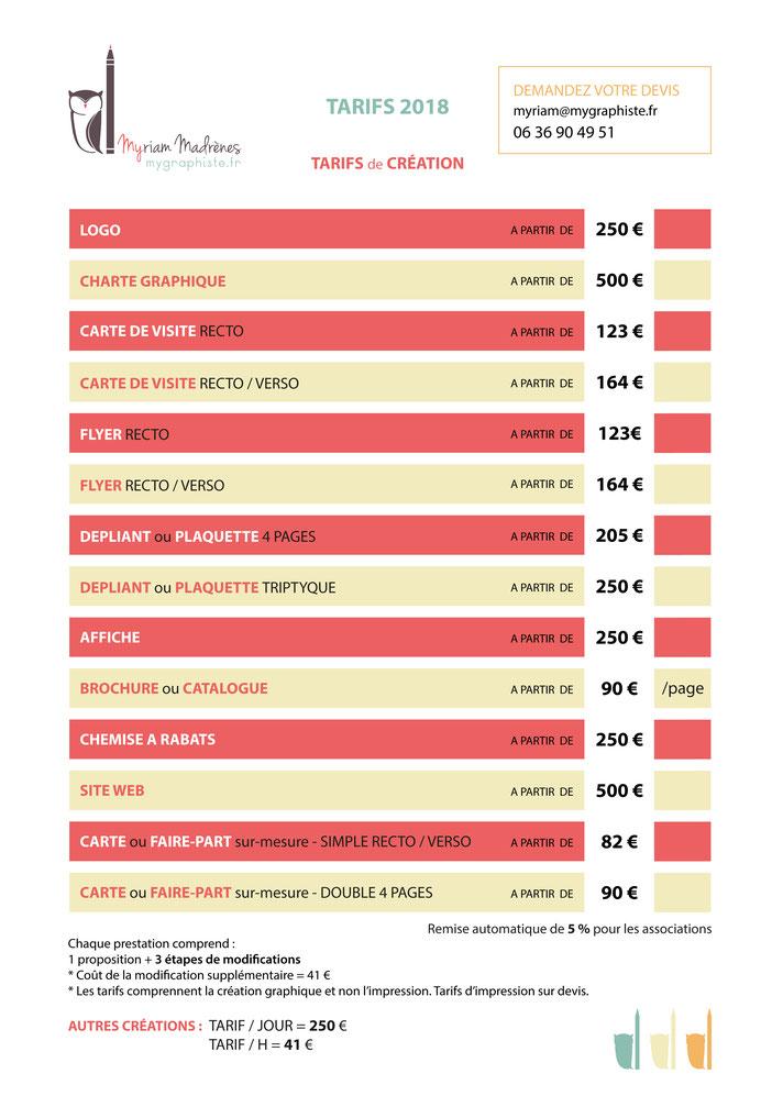 Grille de tarifs de prestations graphiques. Demandez votre devis