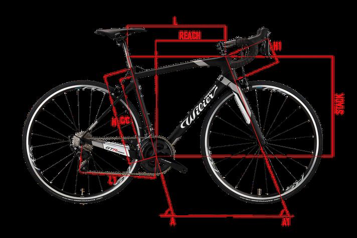 Wilier GTR Team Geometrie Italian Cycle Experience