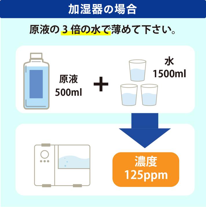 加湿器での空間除菌の場合は3倍の水で薄める