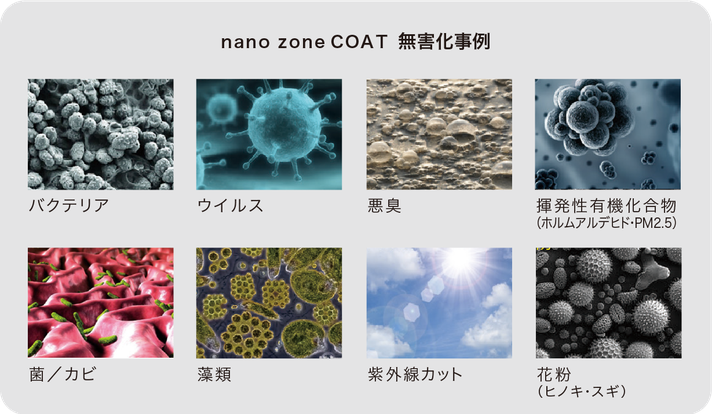 nano zone COAT 無害化事例 バクテリア ウイルス 悪臭 揮発性有機化合物 菌・カビ 藻類 紫外線カット 花粉
