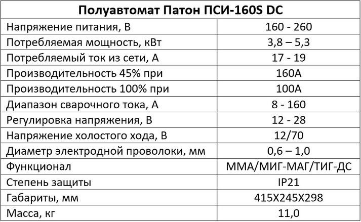 Характеристики инвертора Патон ПСИ-160S
