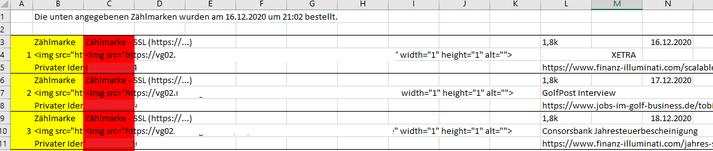 VG Wort Excel Tabelle richtig pflegen